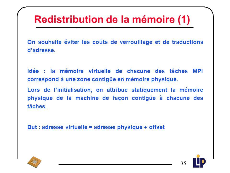 Redistribution de la mémoire (1)