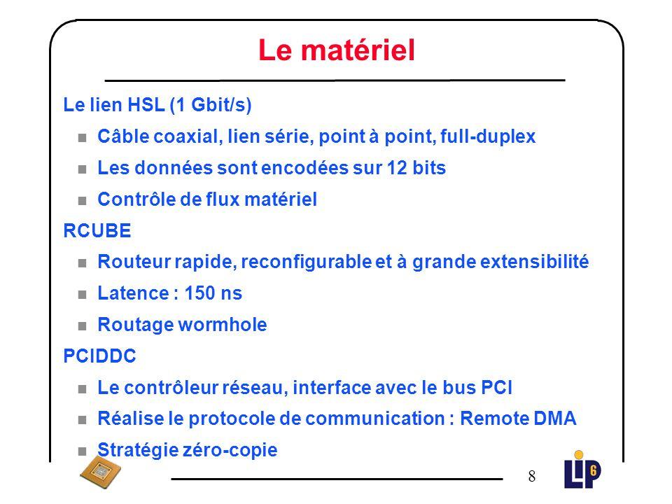 Le matériel Le lien HSL (1 Gbit/s)