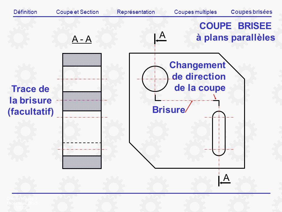 Coupes brisées 1 Lycée Marc Bloch STI GE
