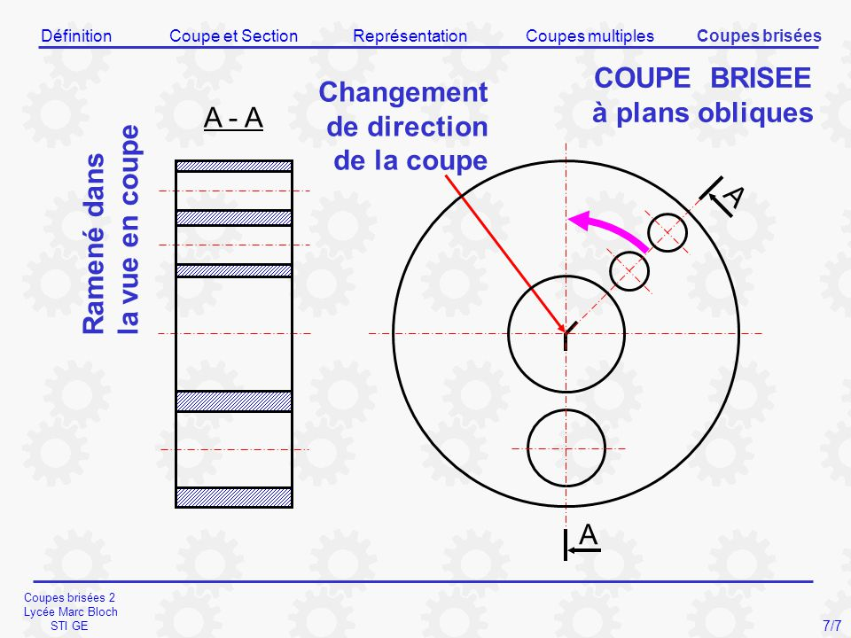 Sommaire lyc e marc bloch sti ge ppt video online for Dessin miroir bris