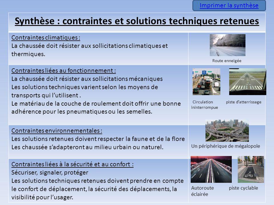 Synthèse : contraintes et solutions techniques retenues