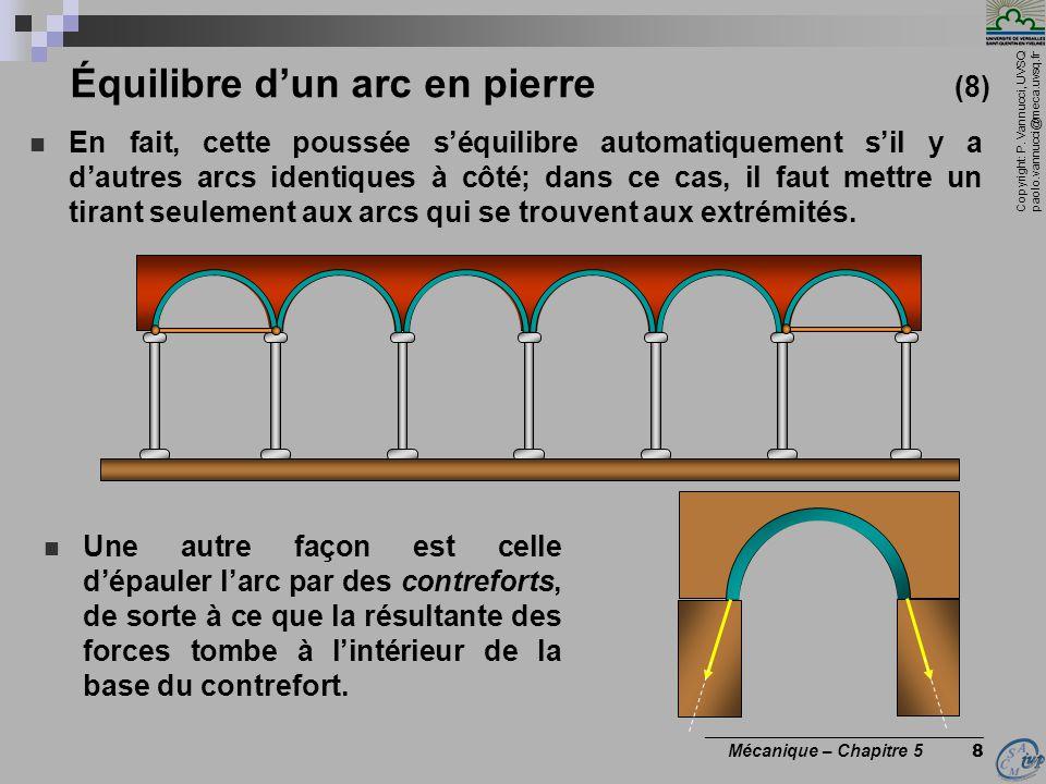 Équilibre d'un arc en pierre (8)