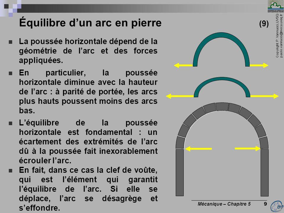 Équilibre d'un arc en pierre (9)