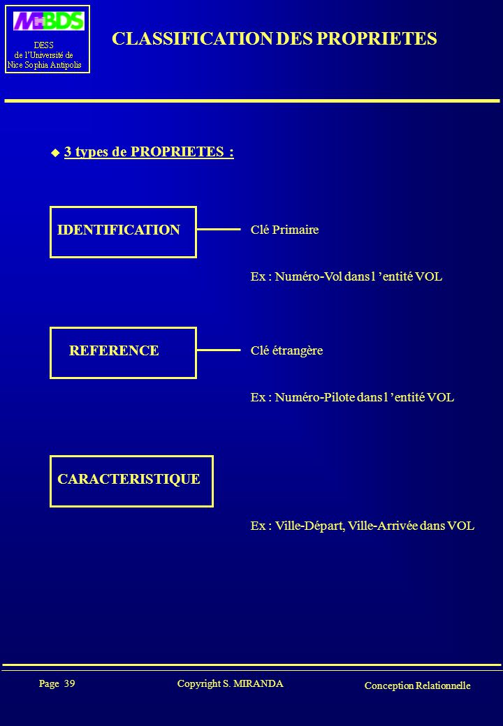CLASSIFICATION DES PROPRIETES