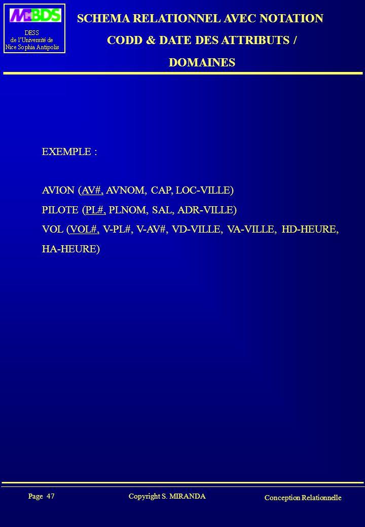 SCHEMA RELATIONNEL AVEC NOTATION CODD & DATE DES ATTRIBUTS /