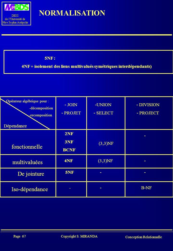 NORMALISATION fonctionnelle multivaluées De jointure Iso-dépendance