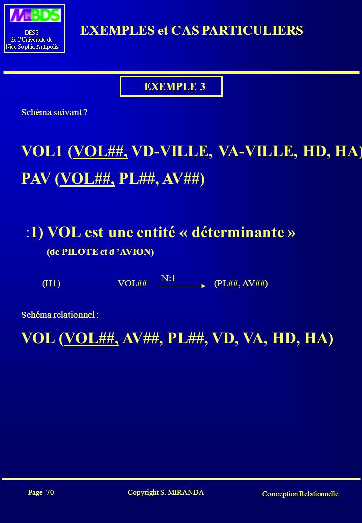 VOL1 (VOL##, VD-VILLE, VA-VILLE, HD, HA) PAV (VOL##, PL##, AV##)