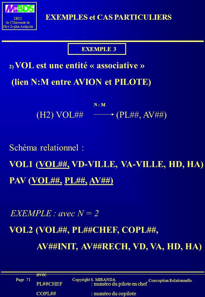 (lien N:M entre AVION et PILOTE)
