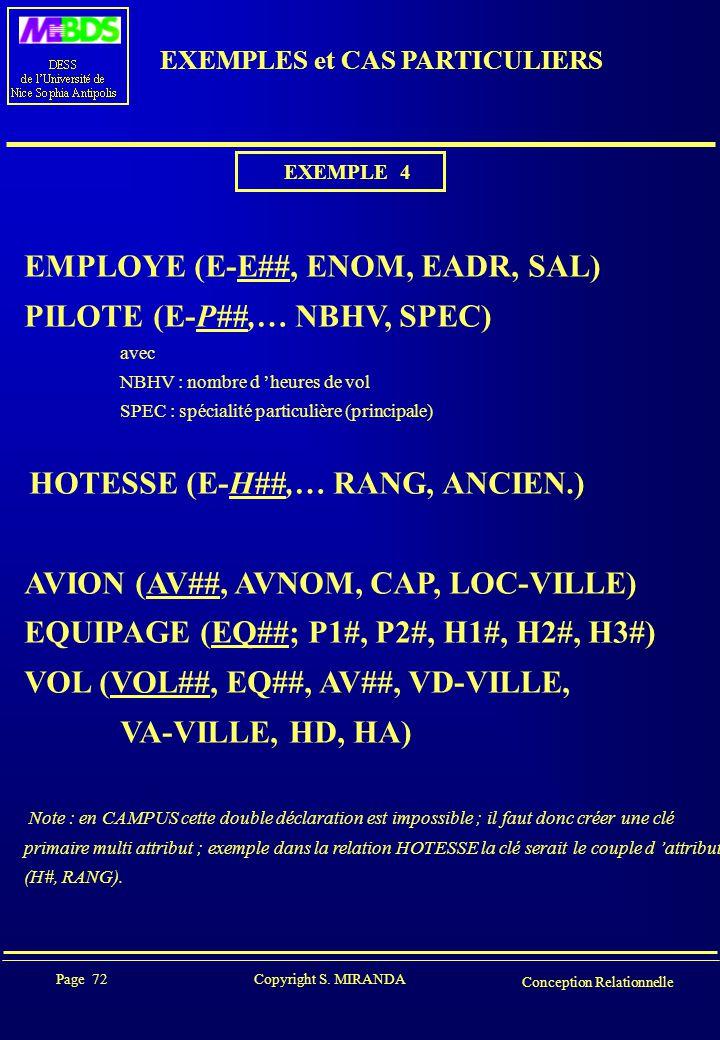 EMPLOYE (E-E##, ENOM, EADR, SAL) PILOTE (E-P##,… NBHV, SPEC)