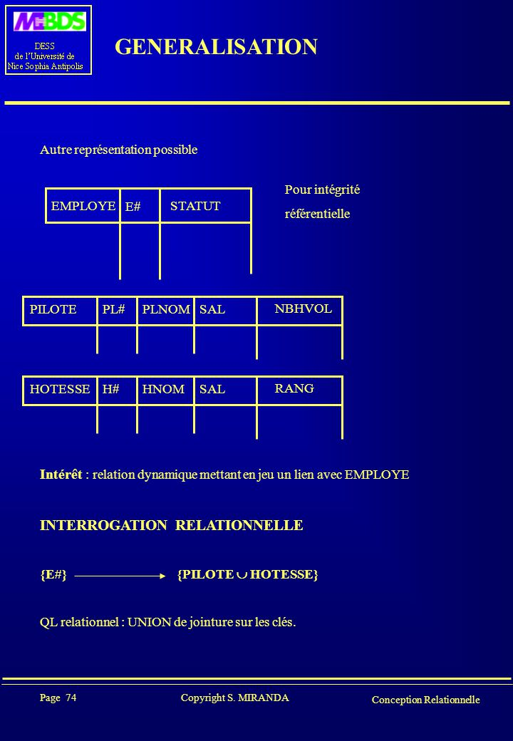 GENERALISATION INTERROGATION RELATIONNELLE