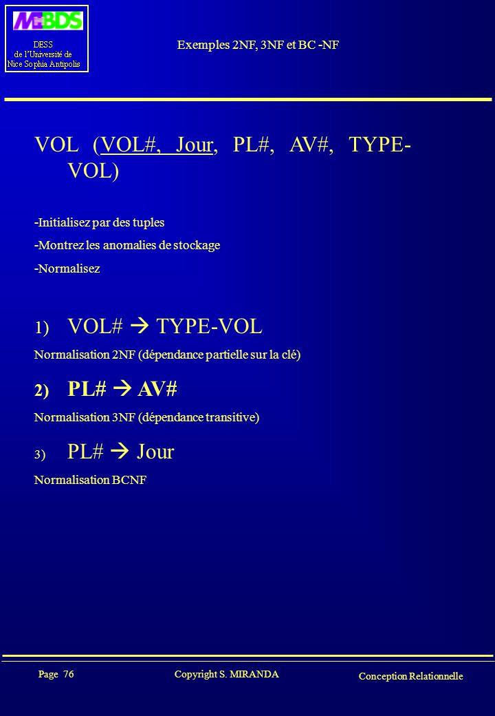 VOL (VOL#, Jour, PL#, AV#, TYPE-VOL)