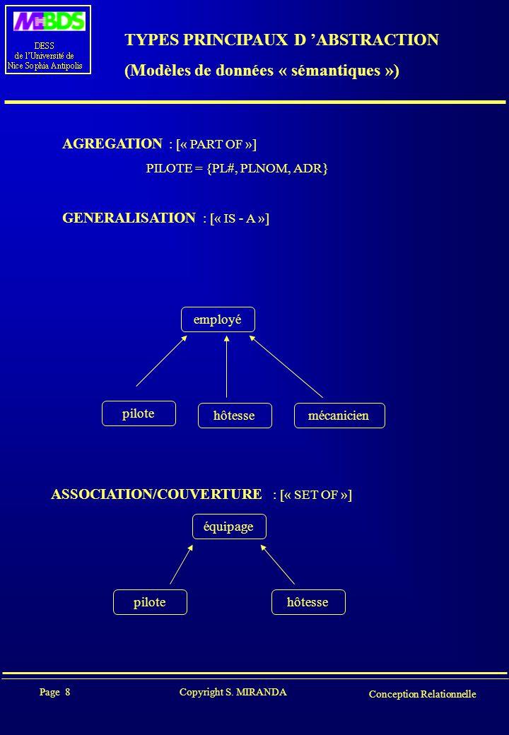TYPES PRINCIPAUX D 'ABSTRACTION (Modèles de données « sémantiques »)
