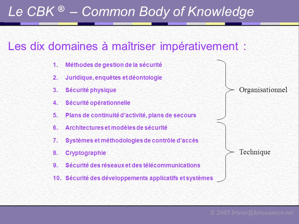 Le CBK ® – Common Body of Knowledge