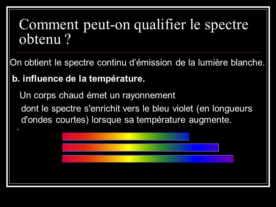 Comment peut-on qualifier le spectre obtenu