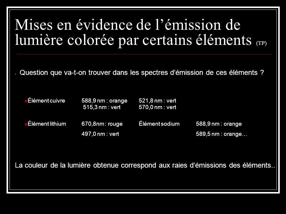 Mises en évidence de l'émission de lumière colorée par certains éléments (TP)