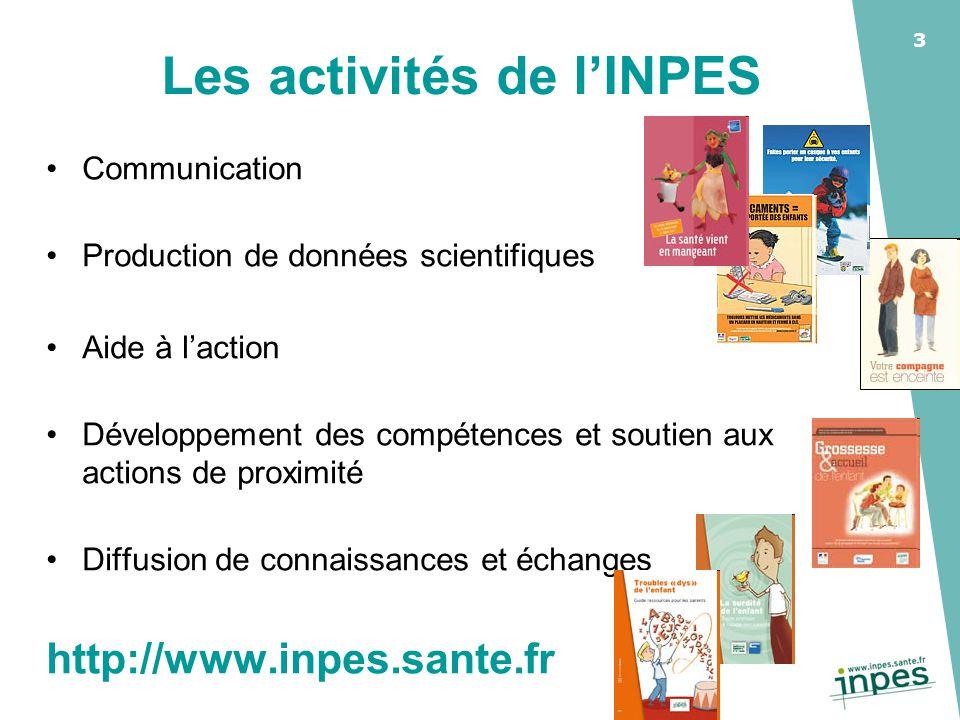 Les activités de l'INPES
