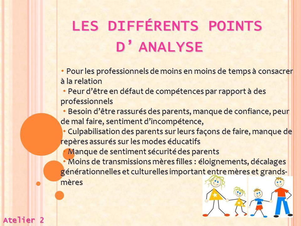 LES DIFFÉRENTS POINTS D' ANALYSE