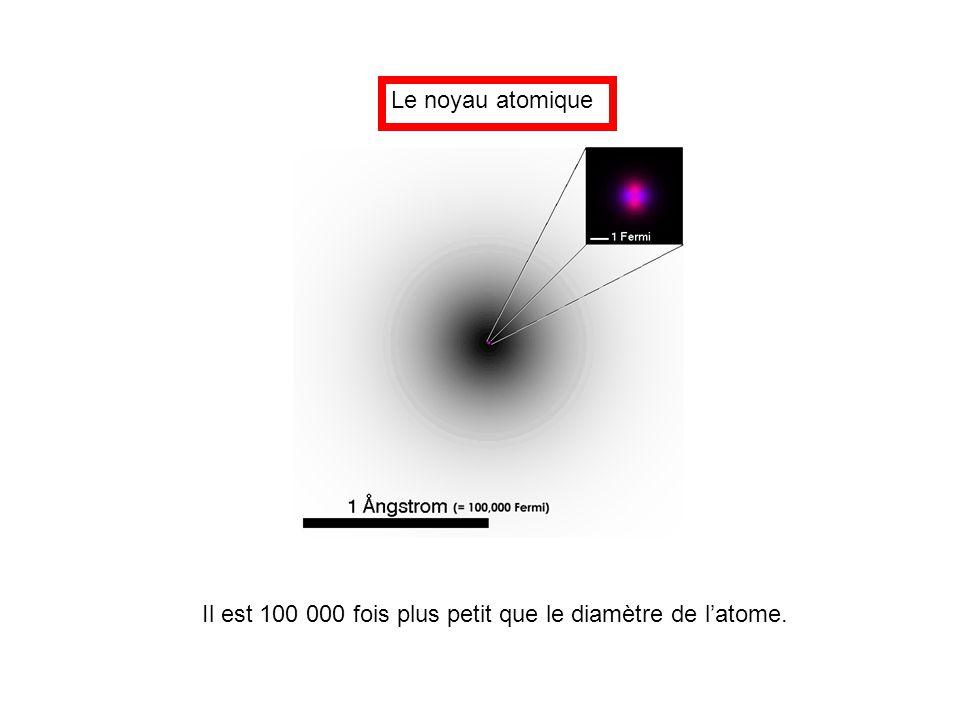Le noyau atomique Il est 100 000 fois plus petit que le diamètre de l'atome.