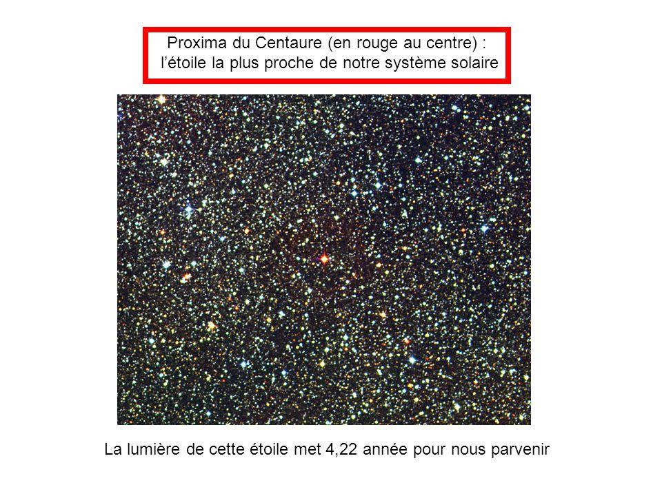 Proxima du Centaure (en rouge au centre) :