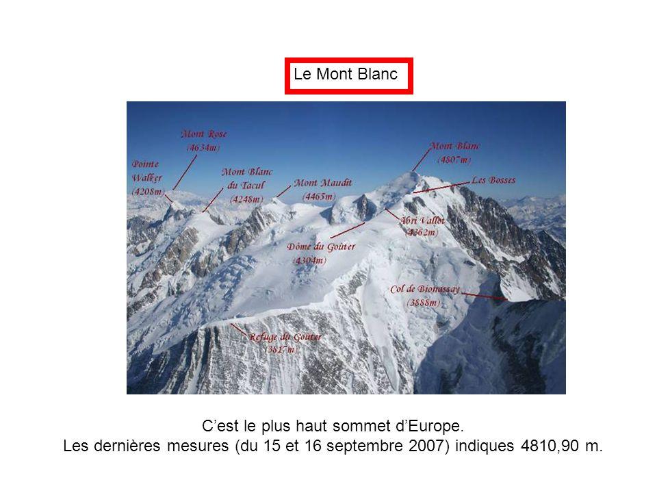 C'est le plus haut sommet d'Europe.