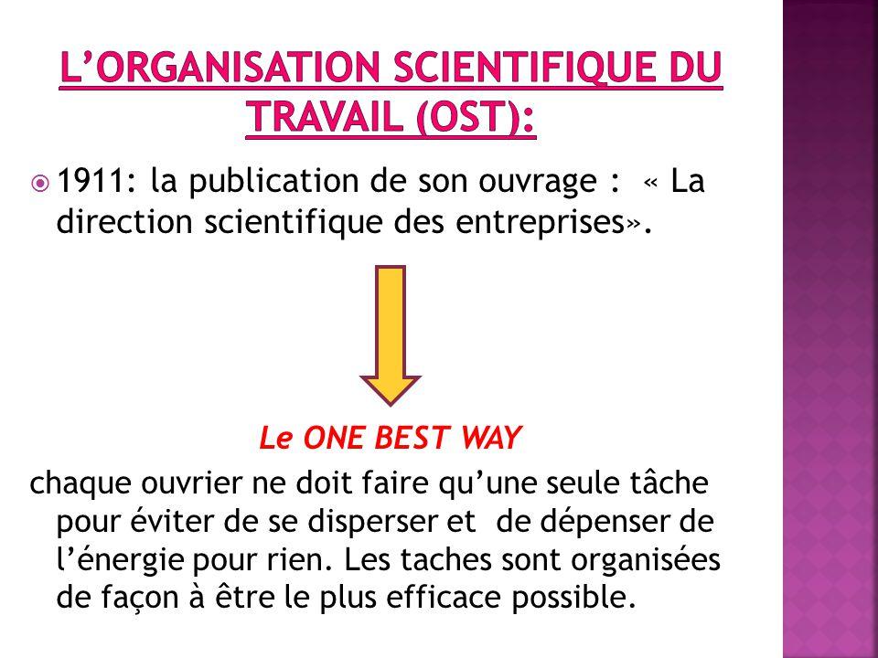 L'organisation scientifique du travail (ost):