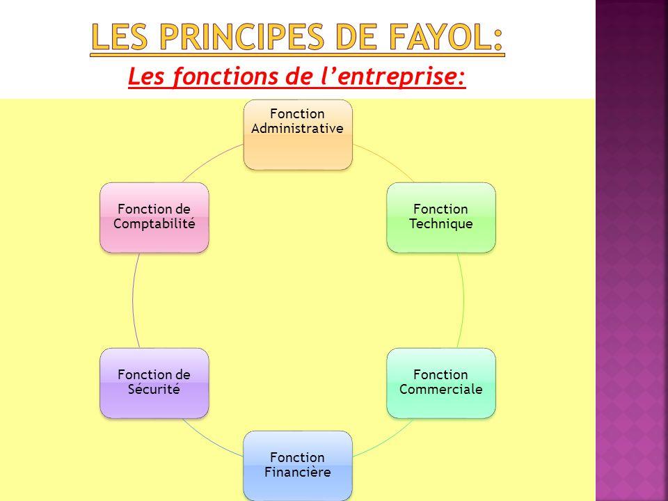 Les principes de fayol: