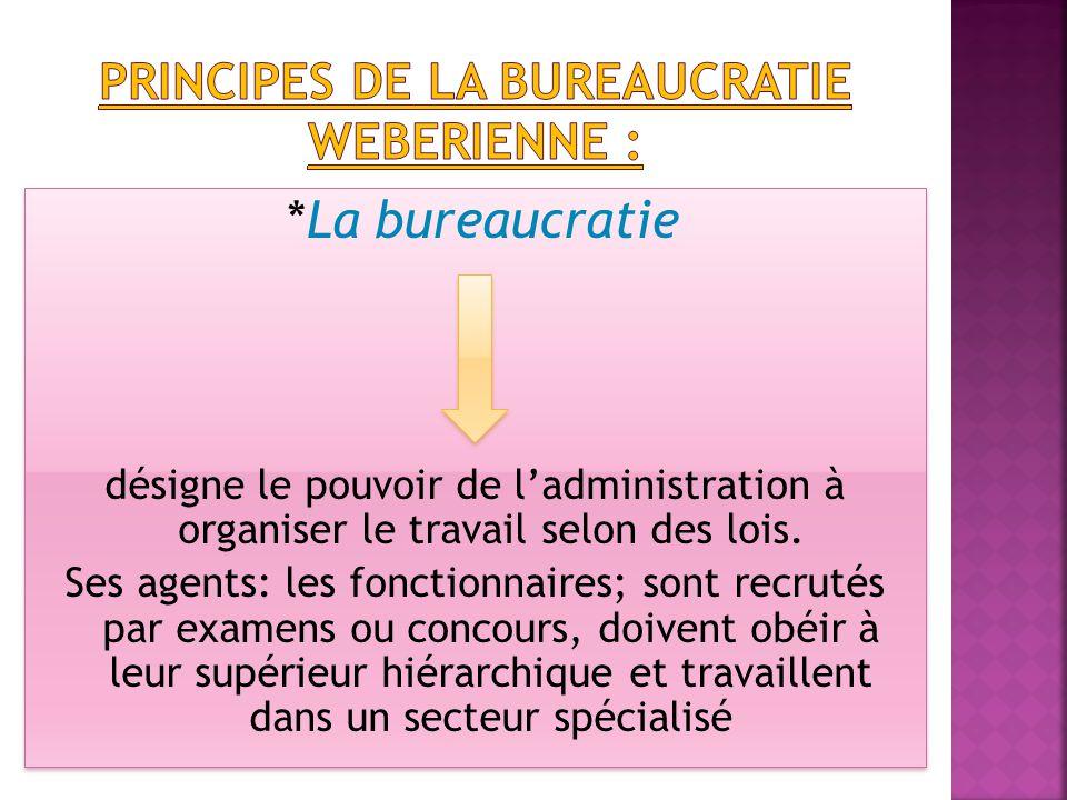 Principes de la bureaucratie weberienne :