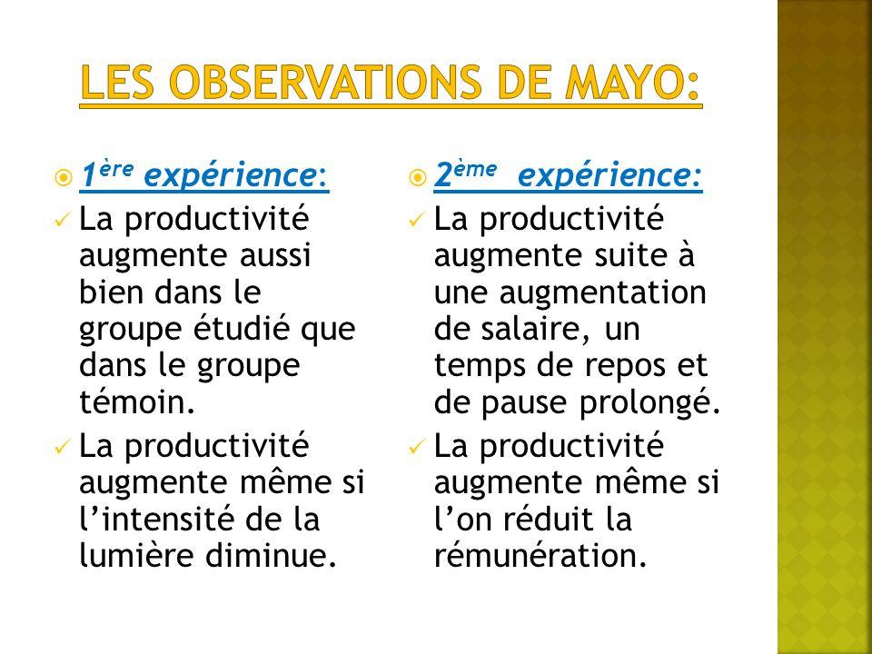Les observations de mayo: