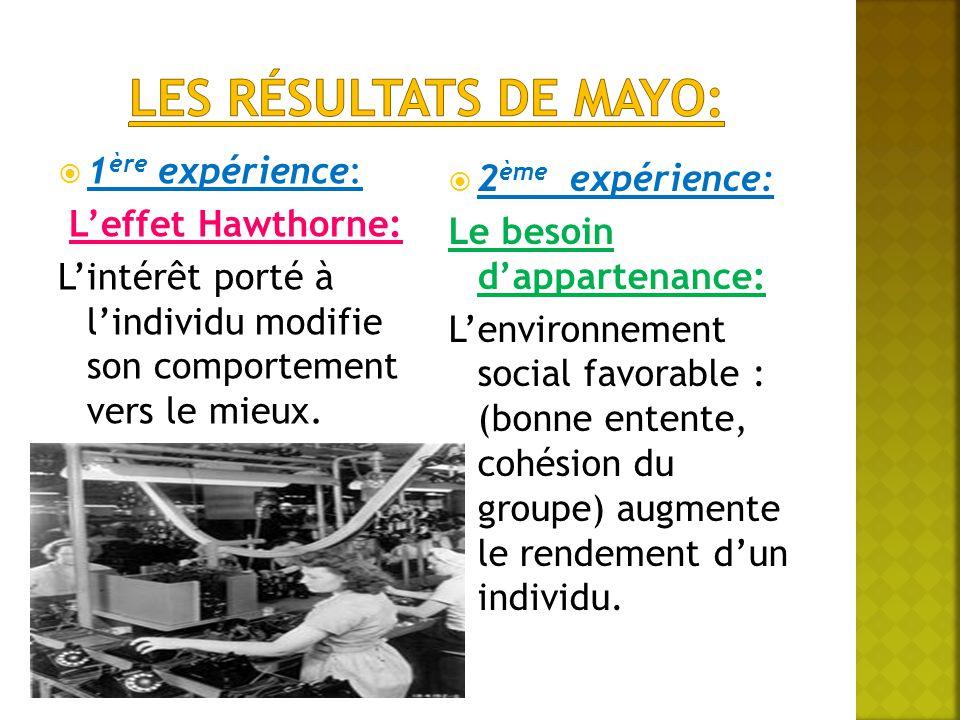 Les résultats de mayo: 1ère expérience: 2ème expérience: