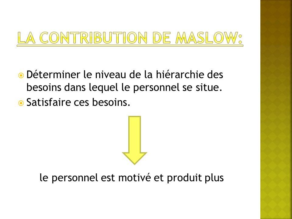 La contribution de maslow:
