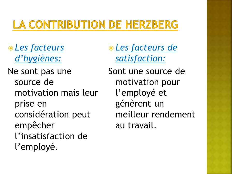 La contribution de herzberg