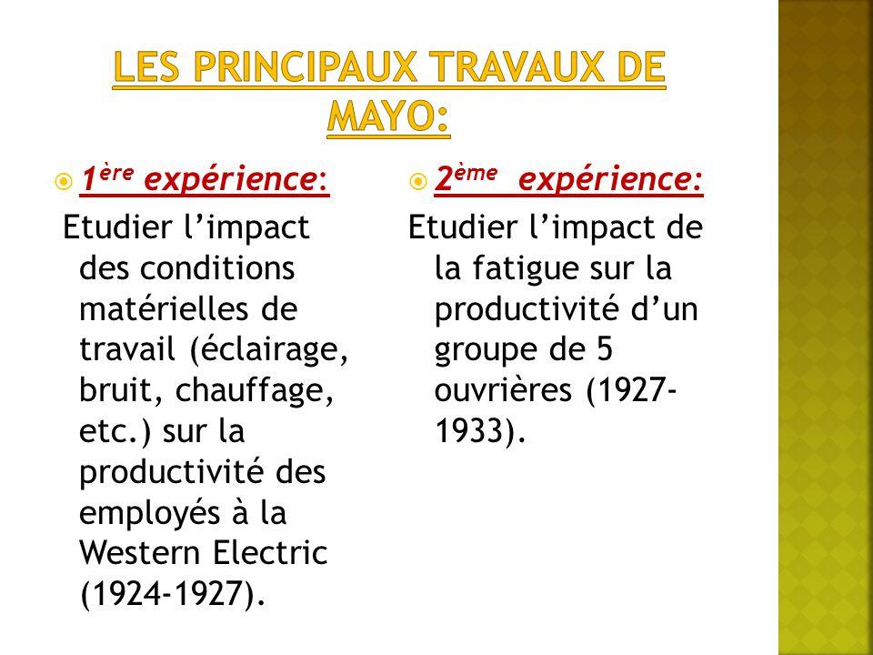 Les principaux travaux de mayo: