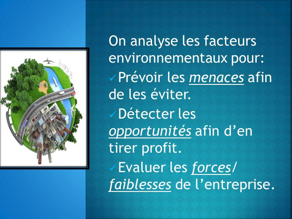 On analyse les facteurs environnementaux pour: