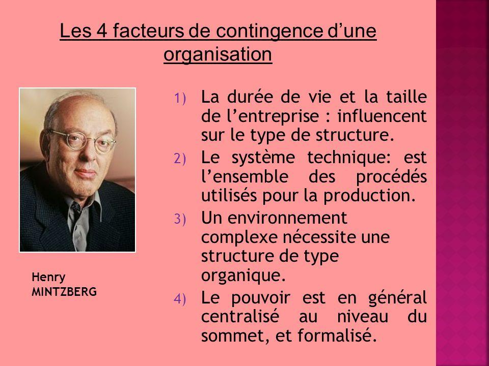 Les 4 facteurs de contingence d'une organisation