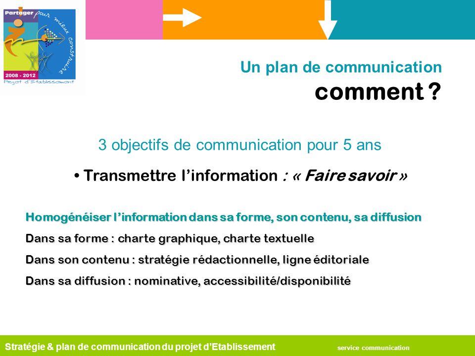 3 objectifs de communication pour 5 ans