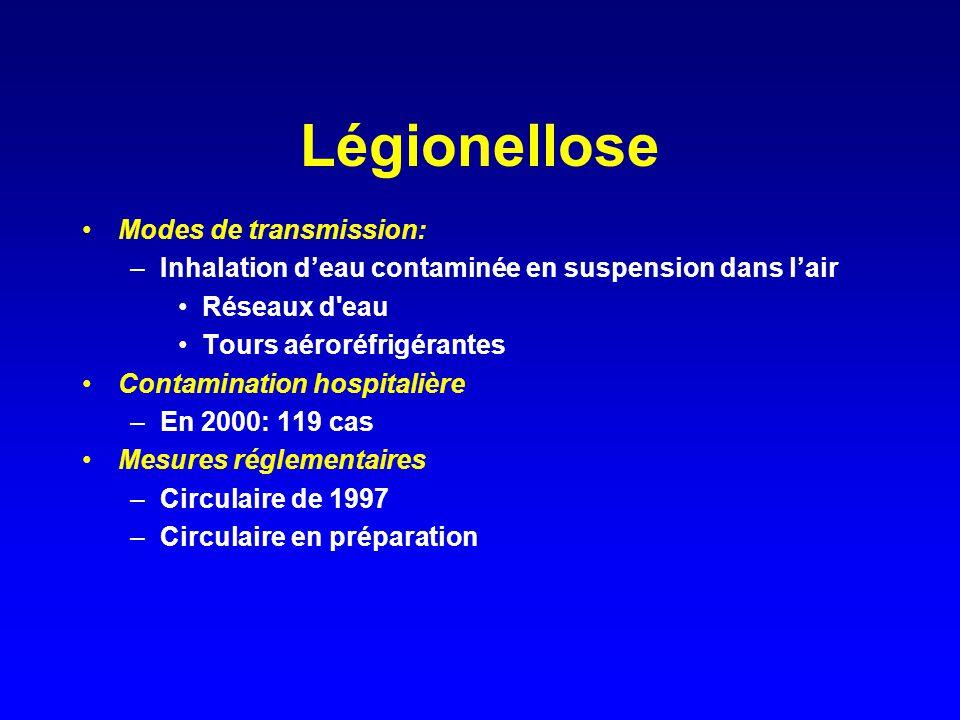 Légionellose Modes de transmission: