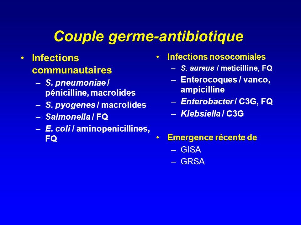 Couple germe-antibiotique