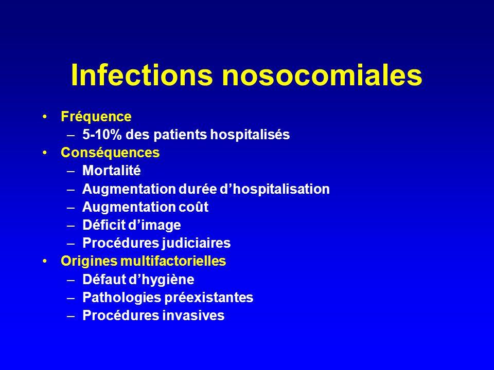 Infections nosocomiales