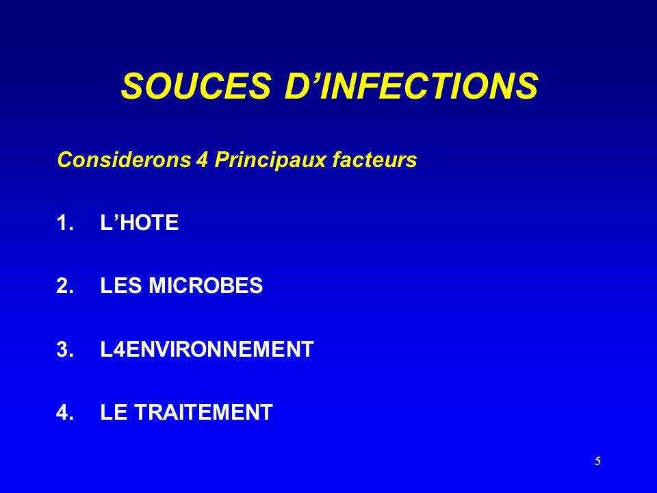 SOUCES D'INFECTIONS Considerons 4 Principaux facteurs L'HOTE