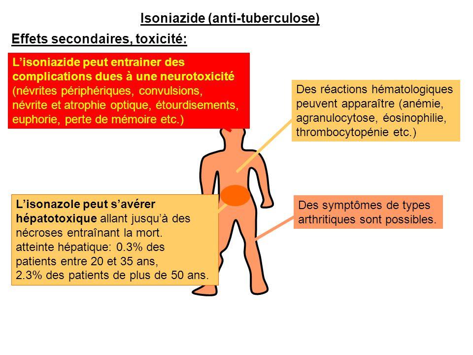 Isoniazide (anti-tuberculose)