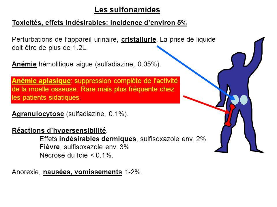 Les sulfonamides Toxicités, effets indésirables: incidence d'environ 5% Perturbations de l'appareil urinaire, cristallurie. La prise de liquide.
