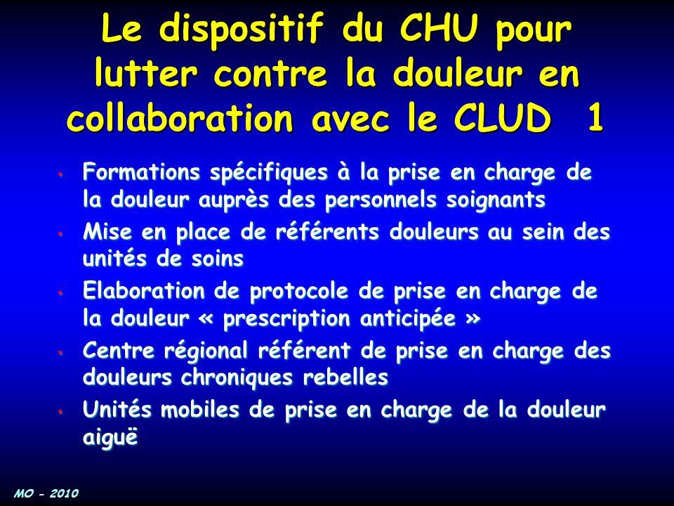 Le dispositif du CHU pour lutter contre la douleur en collaboration avec le CLUD 1