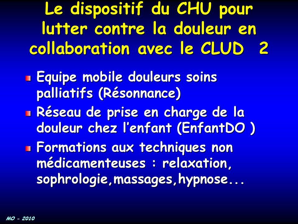 Le dispositif du CHU pour lutter contre la douleur en collaboration avec le CLUD 2