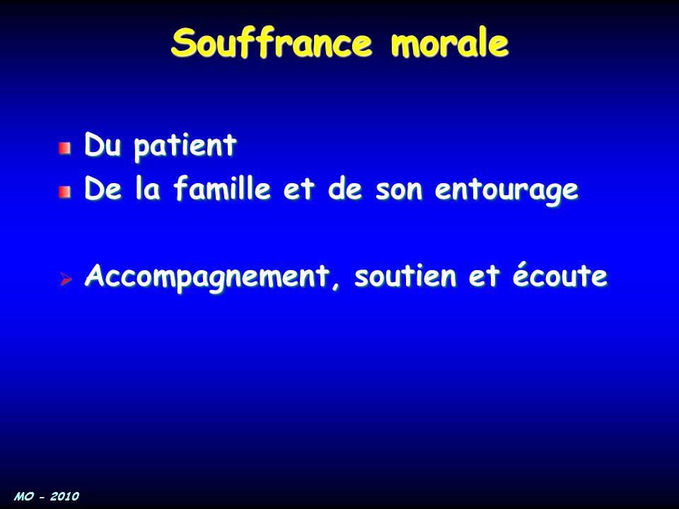 Souffrance morale Du patient De la famille et de son entourage