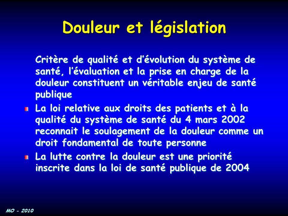 Douleur et législation