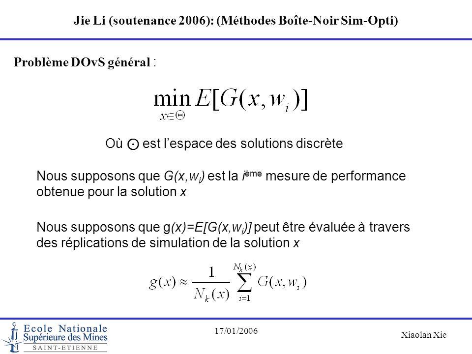 Jie Li (soutenance 2006): (Méthodes Boîte-Noir Sim-Opti)