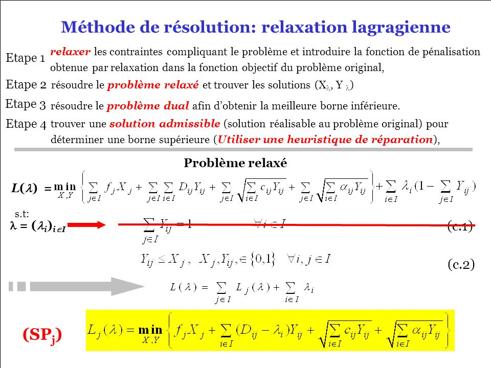 Méthode de résolution: relaxation lagragienne