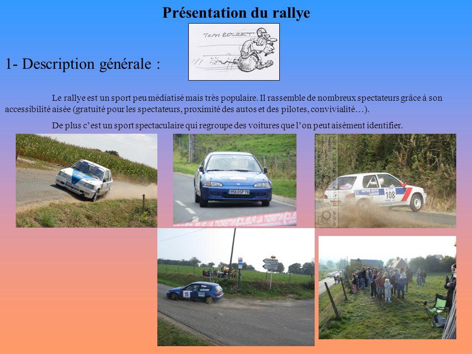 Présentation du rallye