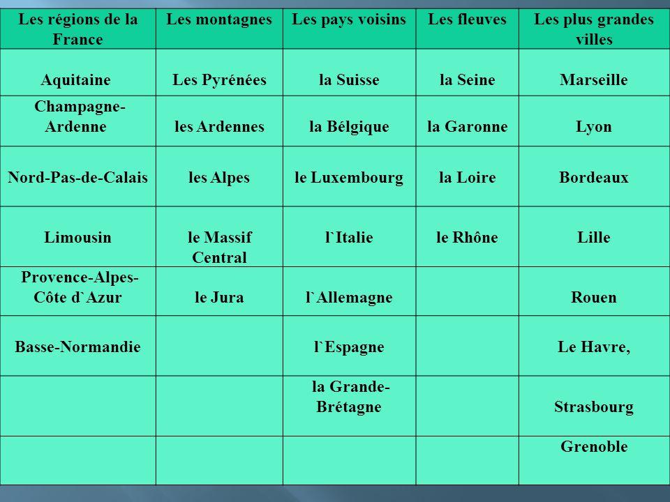 Les régions de la France Les montagnes Les pays voisins Les fleuves