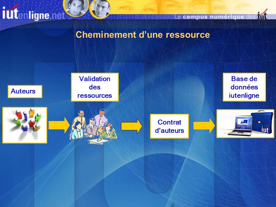 Validation des ressources Base de données iutenligne